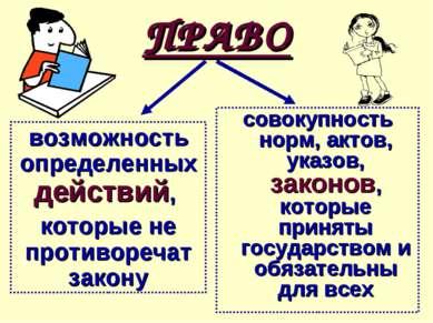 ПРАВО совокупность норм, актов, указов, законов, которые приняты государством...