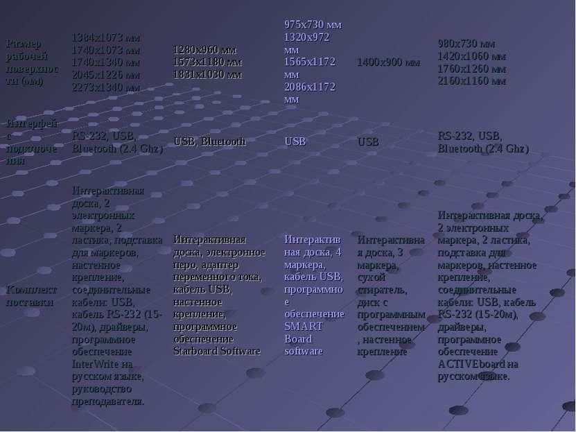 Размер рабочей поверхности (мм) 1384x1073 мм 1740x1073 мм 1740x1340 мм 2045x1...