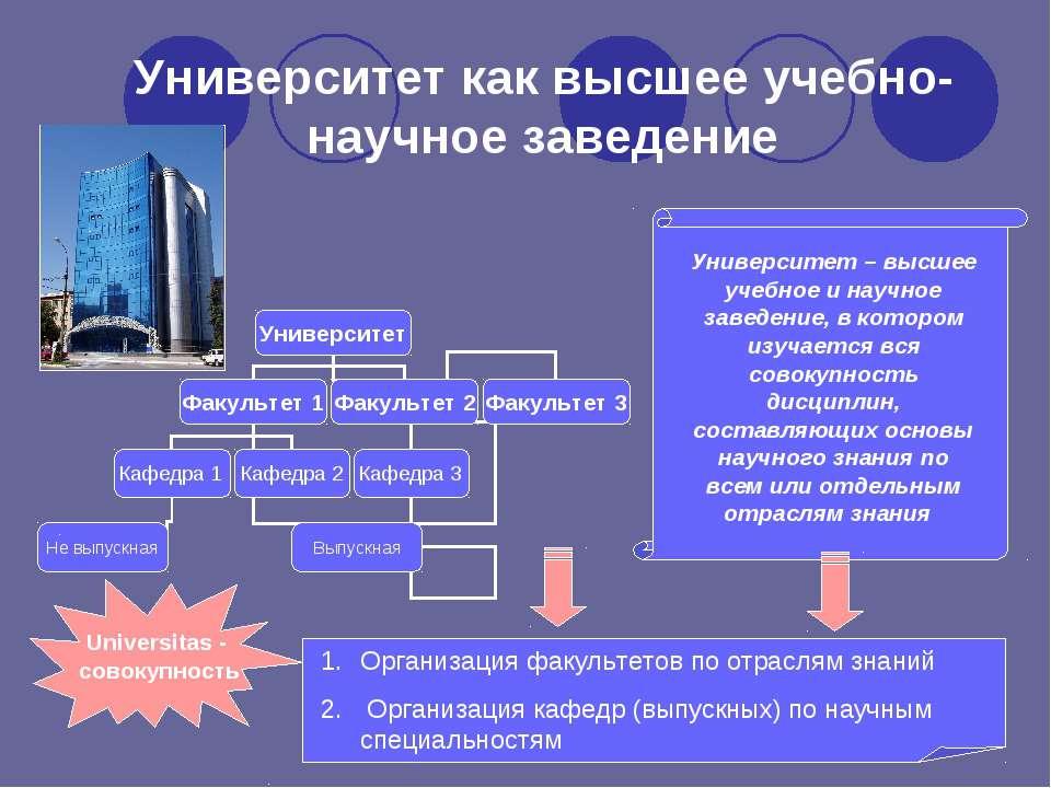 Университет как высшее учебно-научное заведение Университет – высшее учебное ...