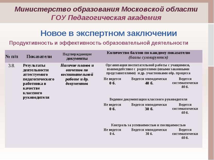 Продуктивность и эффективность образовательной деятельности Министерство обра...