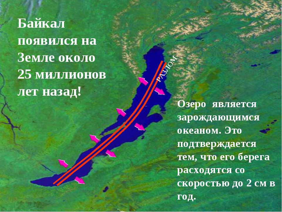 Байкал появился на Земле около 25 миллионов лет назад! Озеро является зарожда...