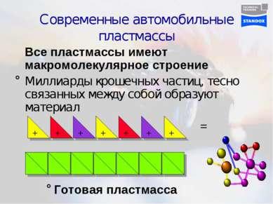Современные автомобильные пластмассы Все пластмассы имеют макромолекулярное с...