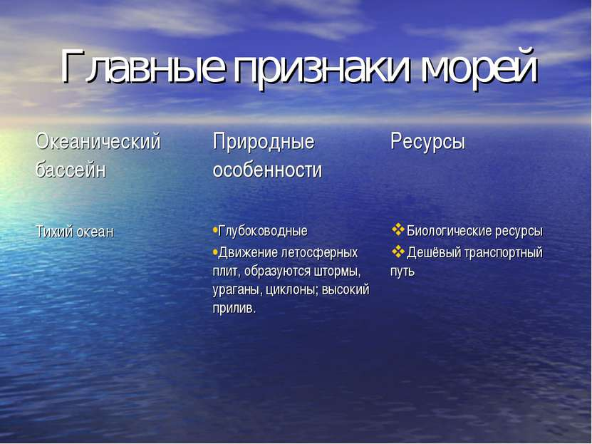 Главные признаки морей Океанический бассейн Природные особенности Ресурсы Тих...