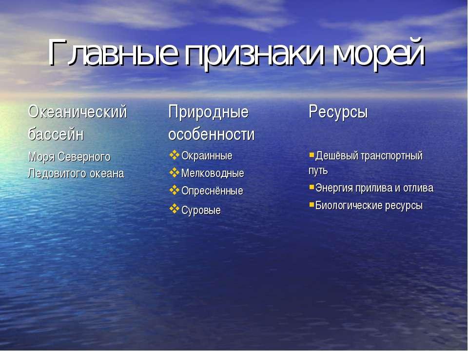 Главные признаки морей Океанический бассейн Природные особенности Ресурсы Мор...