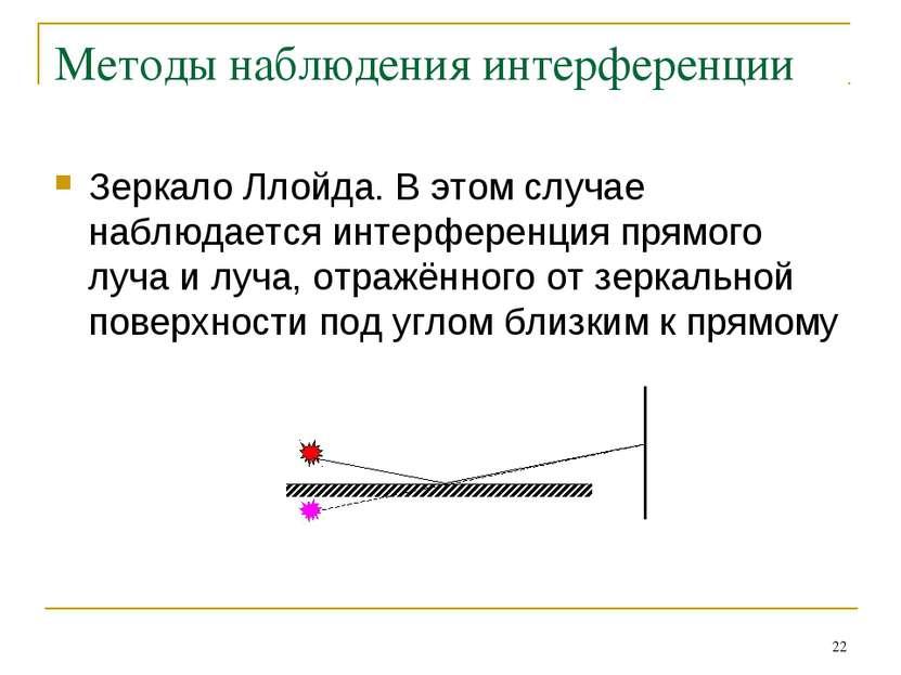 * Методы наблюдения интерференции Зеркало Ллойда. В этом случае наблюдается и...