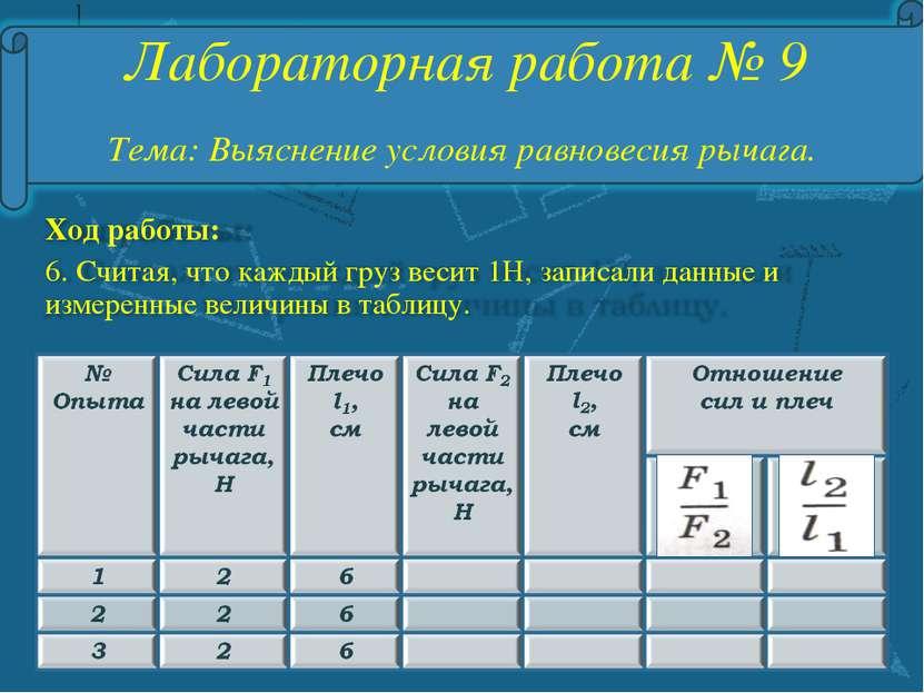 Лабораторная работа № 9 Тема: Выяснение условия равновесия рычага.
