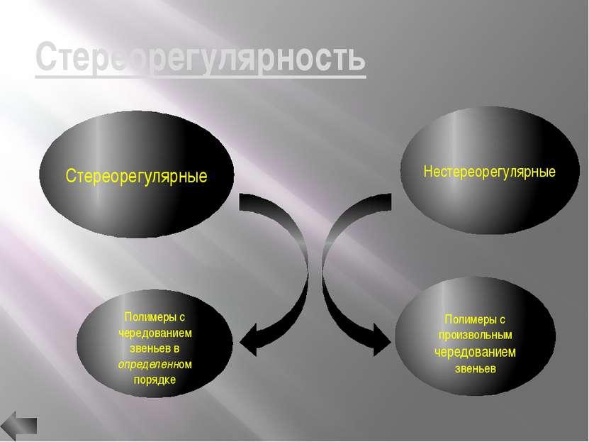 Способ получения Гомополимеризация соединение молекул одного мономера Гомопол...