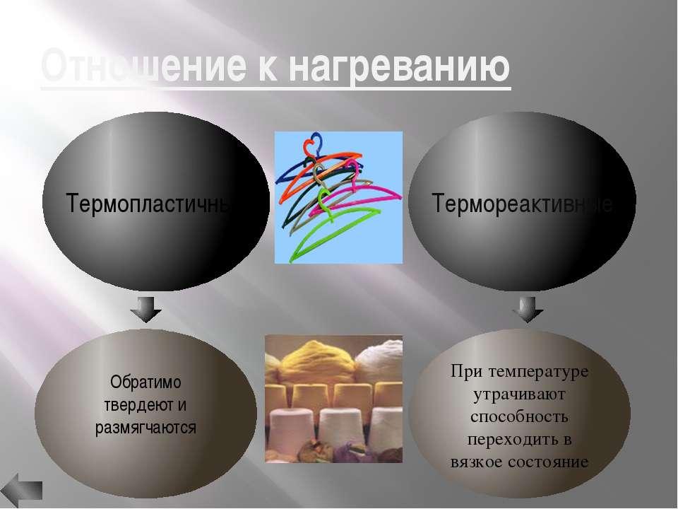 Способ получения Поликонденсация Это химический процесс соединения исходных м...