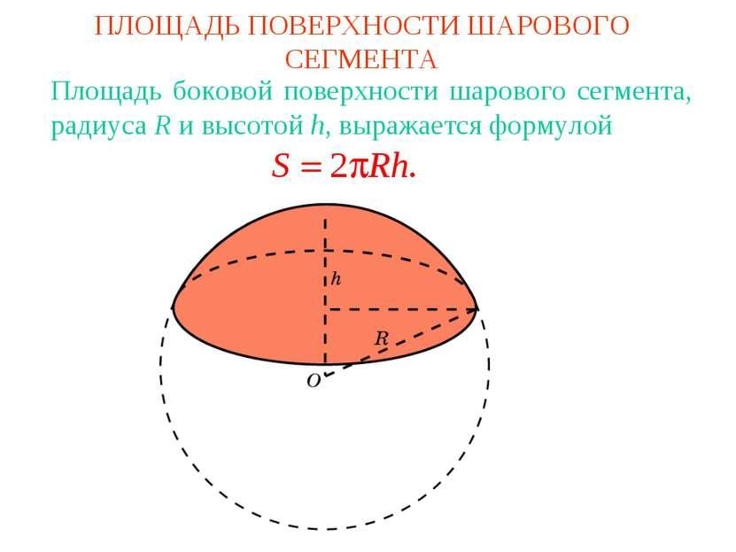ПЛОЩАДЬ ПОВЕРХНОСТИ ШАРОВОГО СЕГМЕНТА Площадь боковой поверхности шарового се...