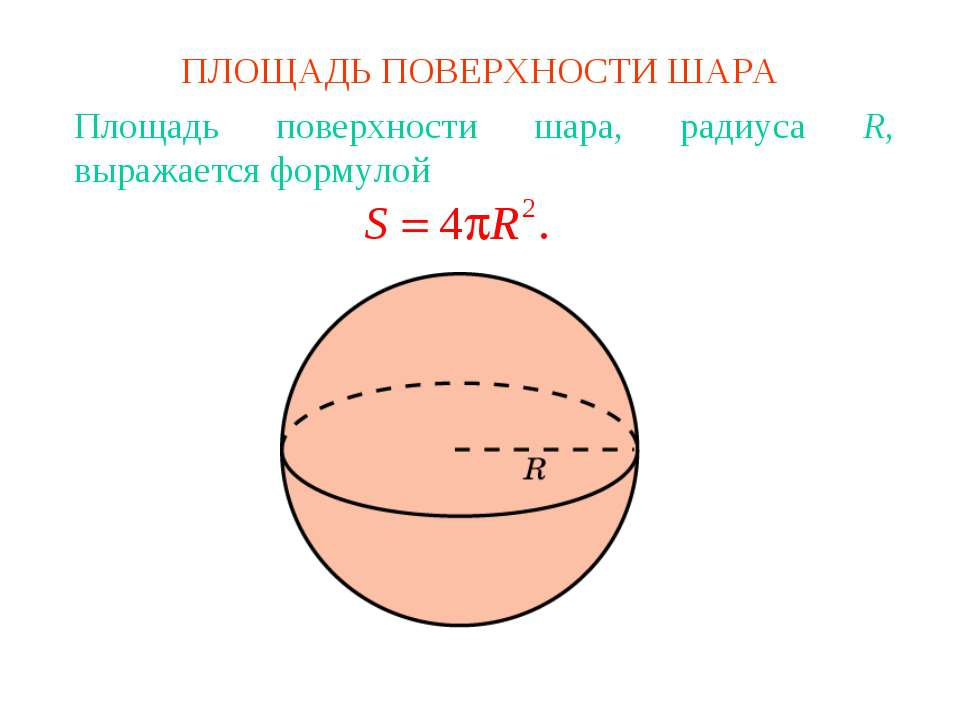 ПЛОЩАДЬ ПОВЕРХНОСТИ ШАРА Площадь поверхности шара, радиуса R, выражается форм...