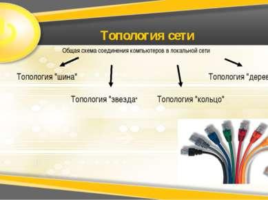 """Топология сети Топология """"шина"""" Топология """"звезда"""" Топология """"кольцо"""" Тополог..."""