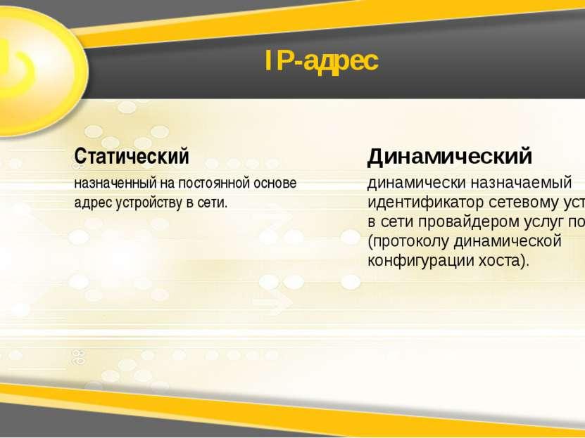 IP-адрес Статический назначенный на постоянной основе адрес устройству в сети...