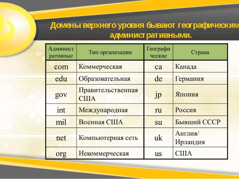 Домены верхнего уровня бывают географическими и административными.