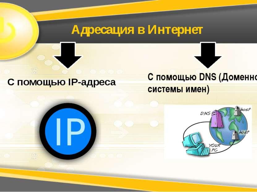 Адресация в Интернет С помощью IP-адреса С помощью DNS (Доменной системы имен)
