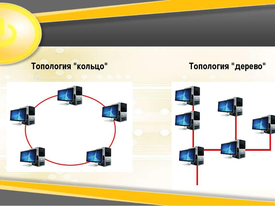 "Топология ""кольцо"" Топология ""дерево"""