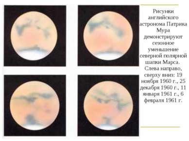 Рисунки английского астронома Патрика Мура демонстрируют сезонное уменьшение ...