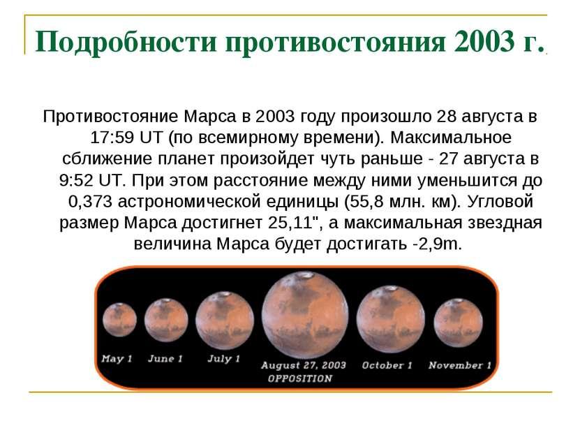 Подробности противостояния 2003 г. Противостояние Марса в 2003 году произошло...