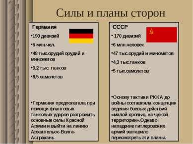 Силы и планы сторон СССР 170 дивизий 6 млн.человек 47 тыс.орудий и минометов ...