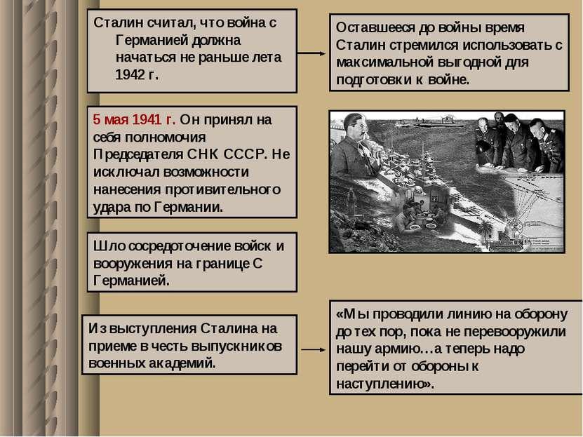 Сталин считал, что война с Германией должна начаться не раньше лета 1942 г. И...