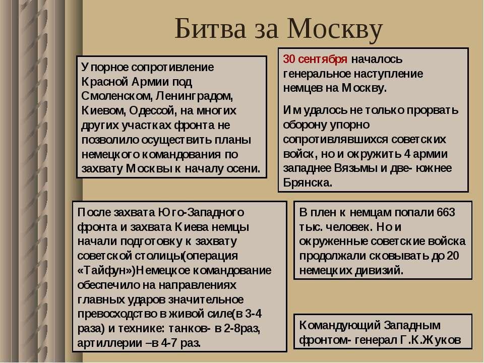 Битва за Москву Упорное сопротивление Красной Армии под Смоленском, Ленинград...