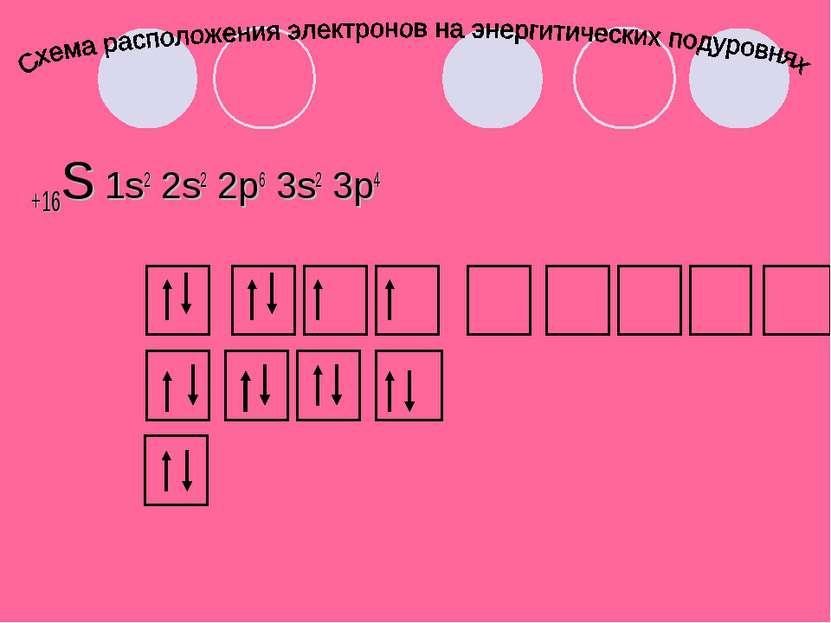 +16S 1s2 2s2 2p6 3s2 3p4