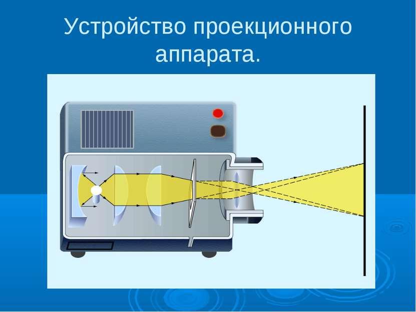 Устройство проекционного аппарата.