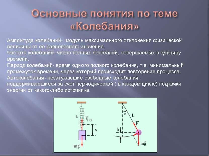 Амплитуда колебаний- модуль максимального отклонения физической величины от е...