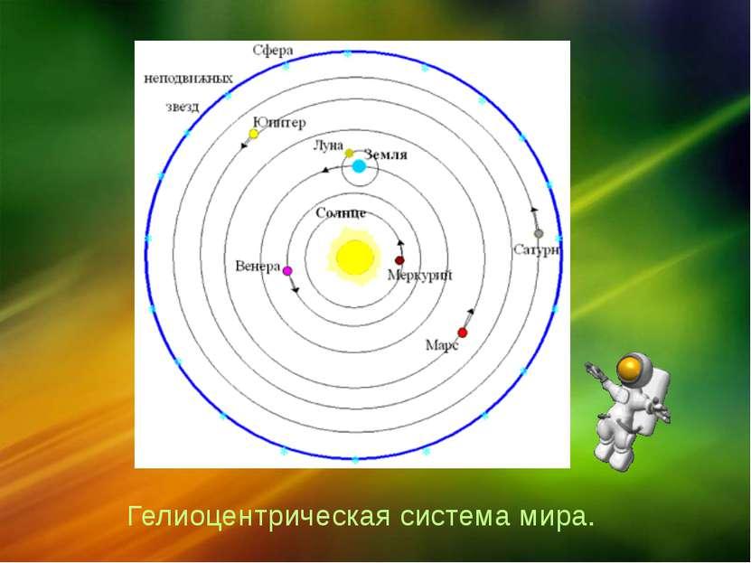 Гелиоцентрическая система мира.