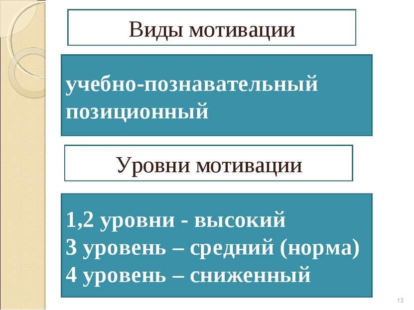 * 1,2 уровни - высокий 3 уровень – средний (норма) 4 уровень – сниженный учеб...