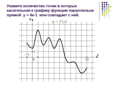 Укажите количество точек в которых касательная к графику функции параллельна ...