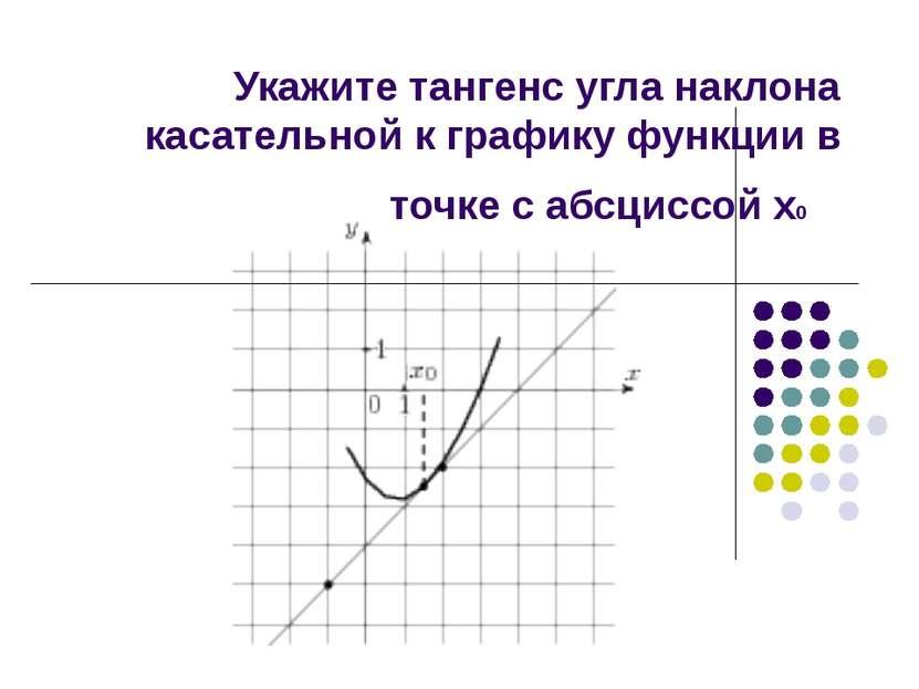 Укажите тангенс угла наклона касательной к графику функции в точке с абсциссо...