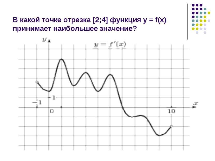 В какой точке отрезка [2;4] функция у = f(x) принимает наибольшее значение?