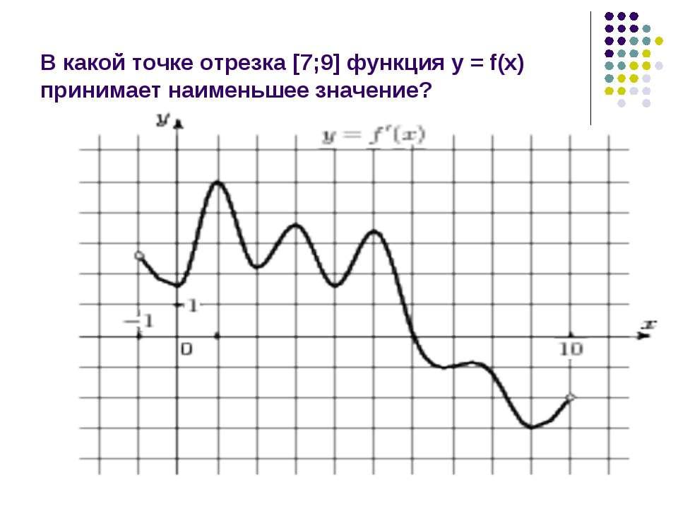 В какой точке отрезка [7;9] функция у = f(x) принимает наименьшее значение?