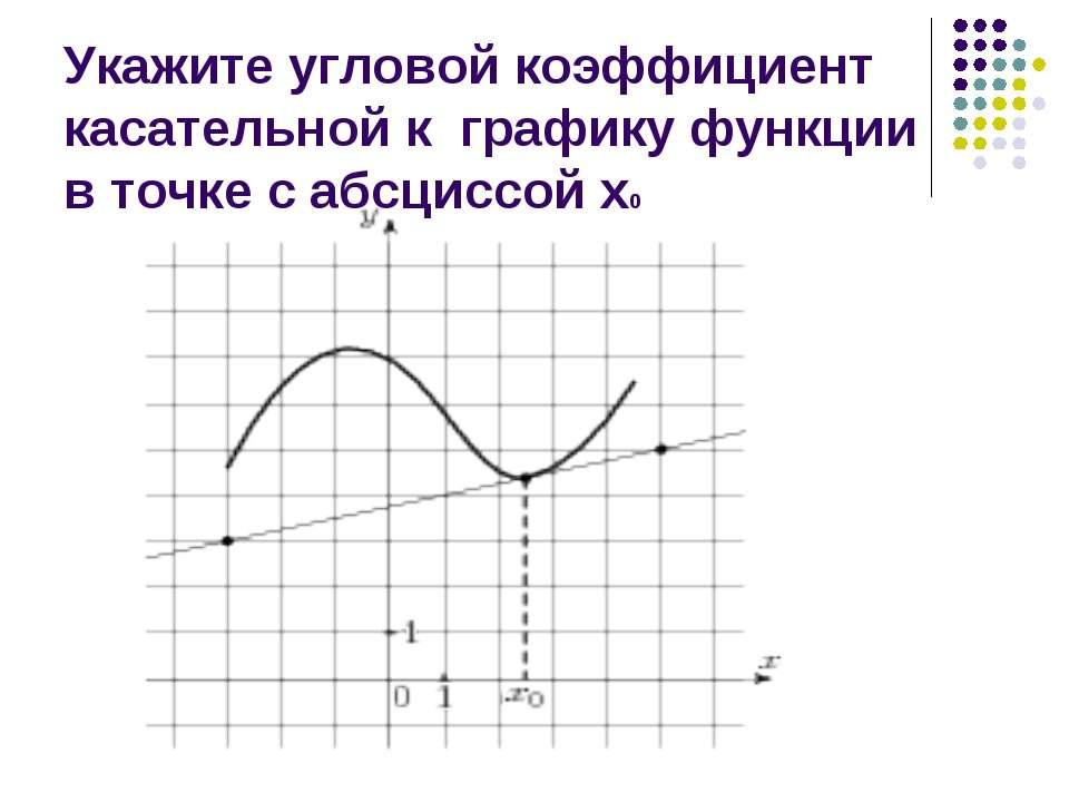 Укажите угловой коэффициент касательной к графику функции в точке с абсциссой х0
