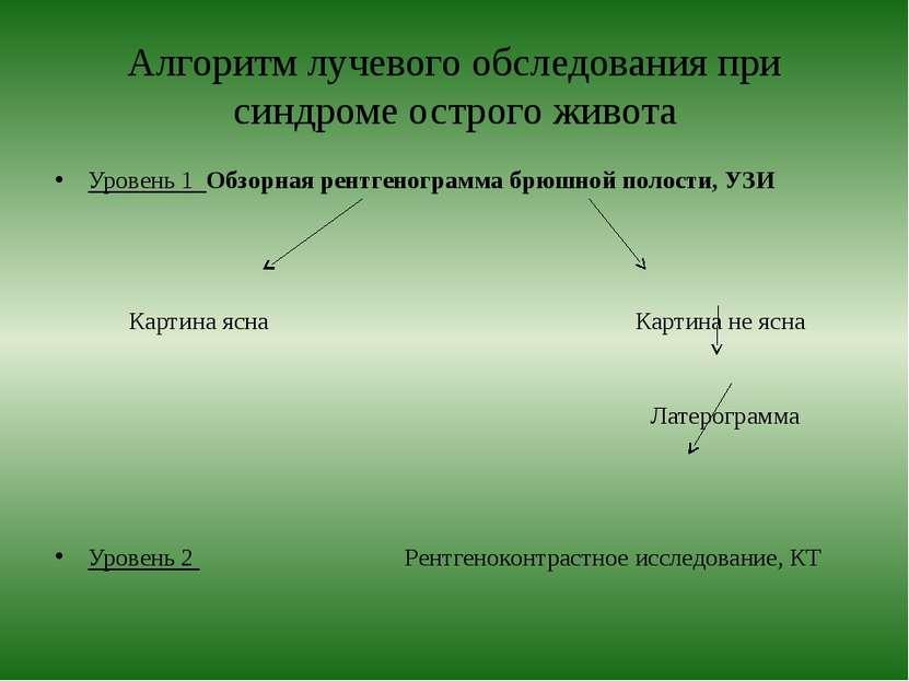 Алгоритм лучевого обследования при синдроме острого живота Уровень 1 Обзорная...