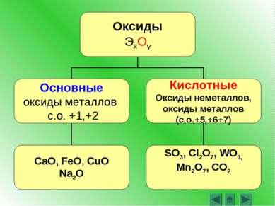 Контрольная Работа по Теме Оксиды 8 Класс