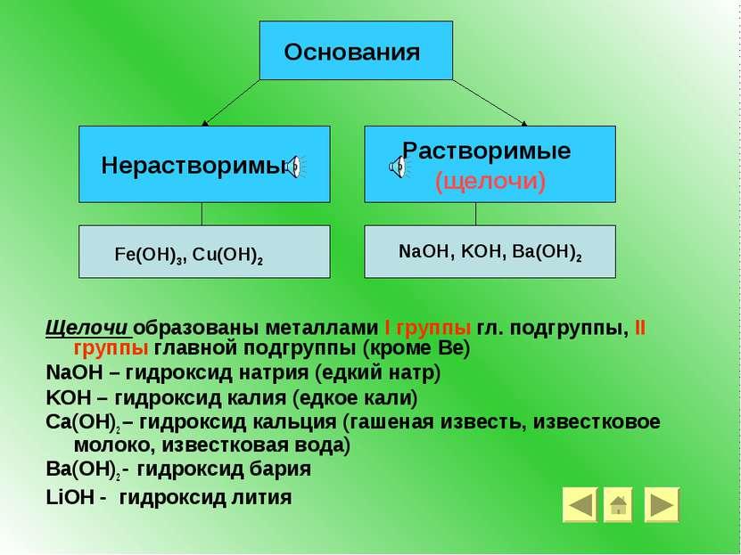 Щелочи образованы металлами I группы гл. подгруппы, II группы главной подгруп...