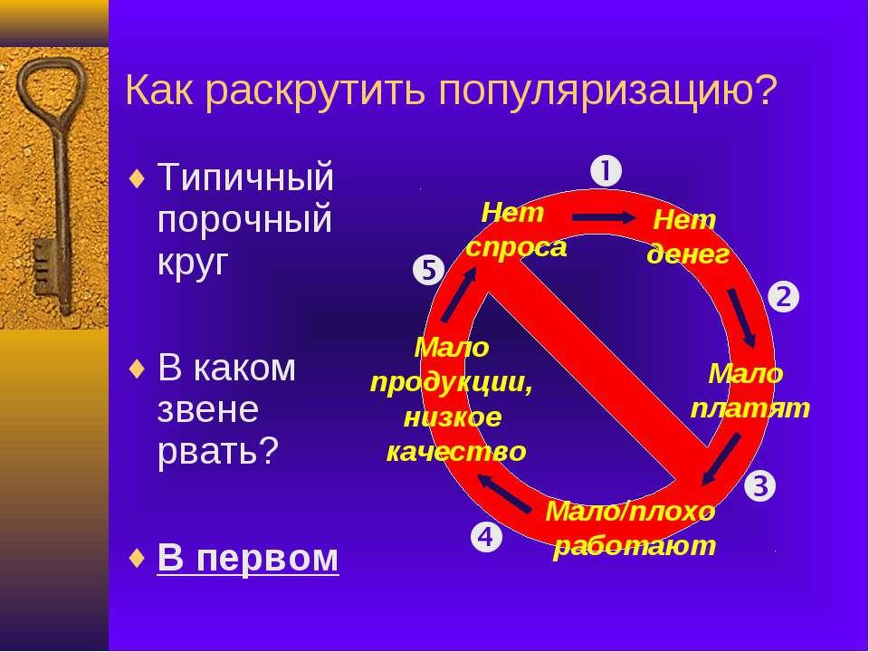 Как раскрутить популяризацию? Типичный порочный круг В каком звене рвать? В п...