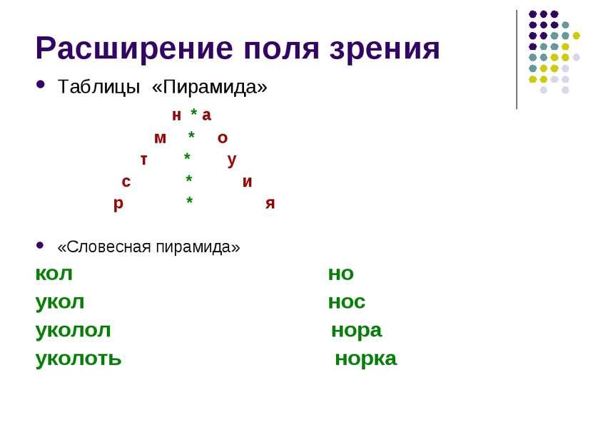 Расширение поля зрения Таблицы «Пирамида» н * а м * о т * у с * и р * я «Слов...