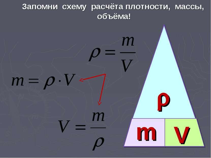 m V Запомни схему расчёта плотности, массы, объёма!