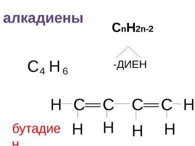 алкадиены СnH2n-2 C 4 H 6 H H C C C C -ДИЕН H H H H бутадиен
