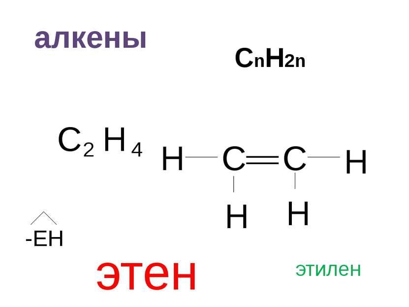 алкены СnH2n C 2 H 4 C C H H H H -ЕН этен этилен