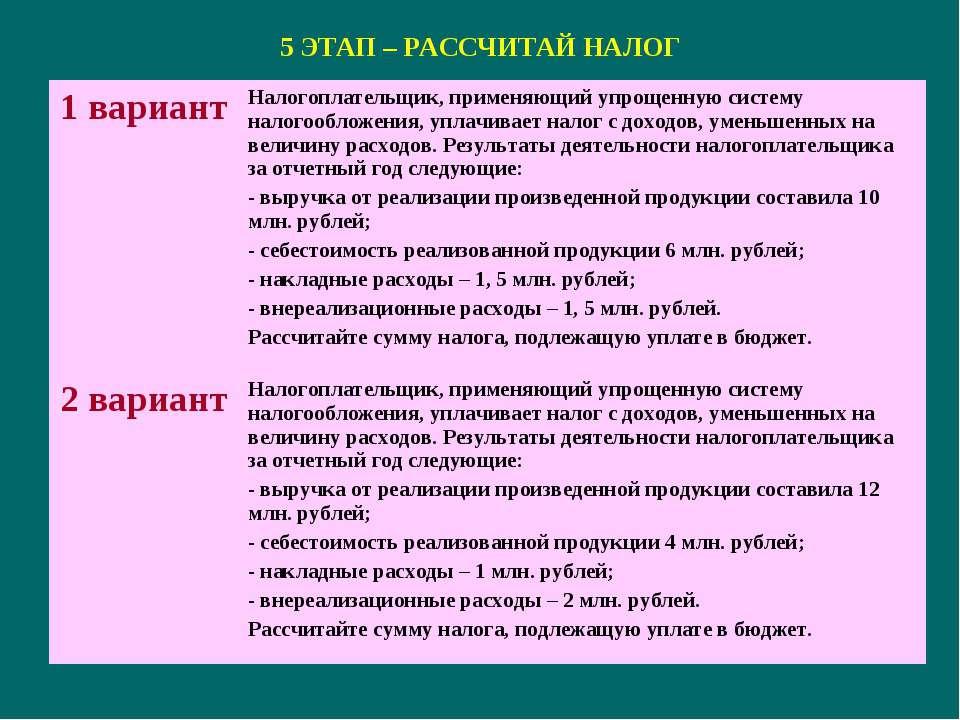 5 ЭТАП – РАССЧИТАЙ НАЛОГ 1 вариант Налогоплательщик, применяющий упрощенную с...