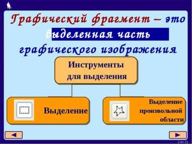 Графический фрагмент – это выделенная часть графического изображения * из 21
