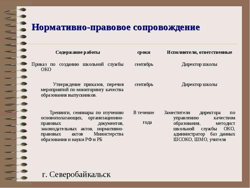 Нормативно-правовое сопровождение г. Северобайкальск