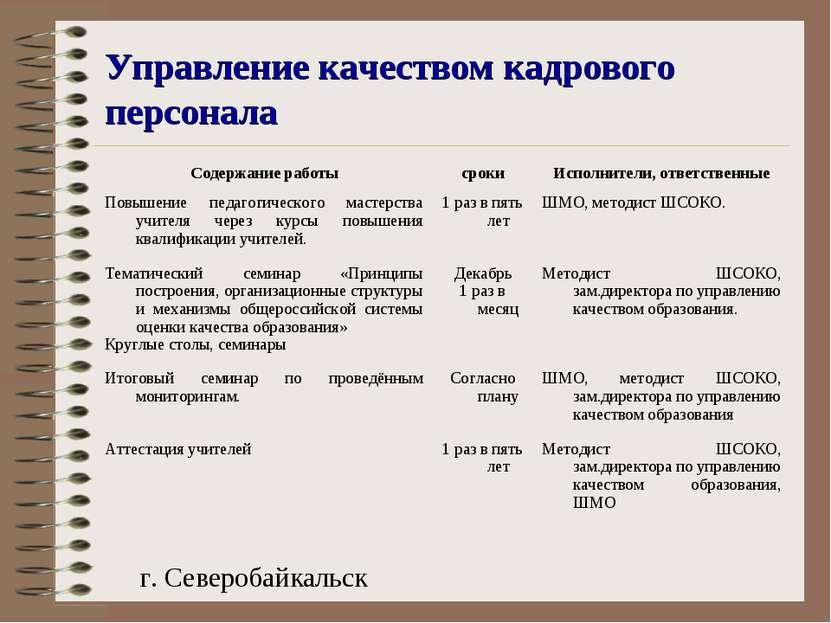 Управление качеством кадрового персонала г. Северобайкальск