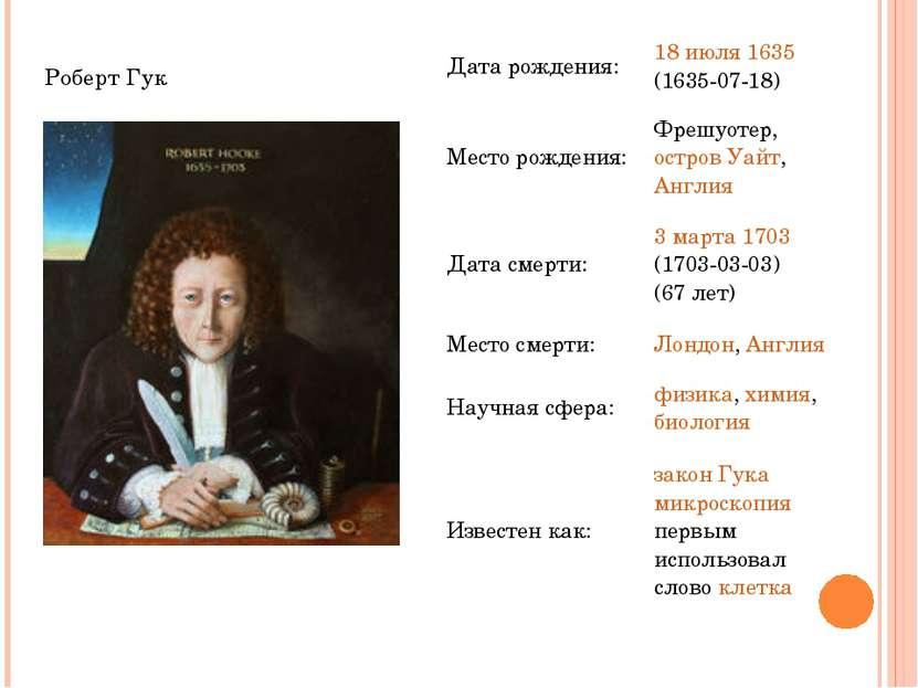Роберт Гук Дата рождения: 18июля 1635(1635-07-18) Место рождения: Фрешуотер,...