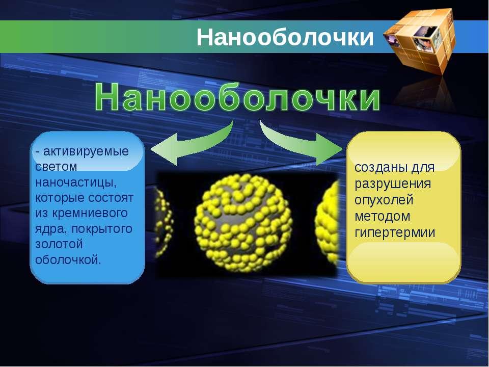 Нанооболочки - активируемые светом наночастицы, которые состоят из кремниевог...