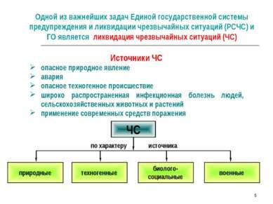 * Одной из важнейших задач Единой государственной системы предупреждения и ли...