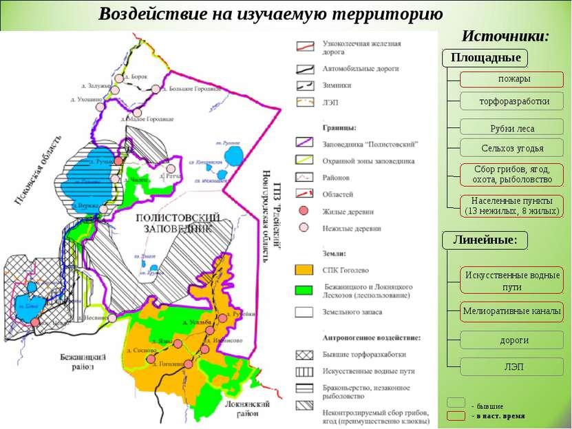 Воздействие на изучаемую территорию Линейные: - бывшие - в наст. время